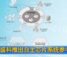 盛科推出自主芯片系统参考设计_gongkong《行业快讯》2012年第12期(总第30期)