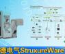 施耐德电气StruxureWare7.2版-gongkong《行业快讯》2012年第27期(总第45期)