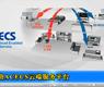 安勤ACECS云端服务平台-gongkong《行业快讯》2013年第1期(总第66期)