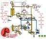 液压动画---压力机液压系统
