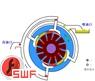 液压动画---叶片泵原理图