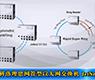 科洛理思网管型工业以太网交换机JetNet 5710G-gongkong《行业快讯》2013年第5期(总第70期)