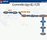 北京三维力控科技有限公司--DA通讯--01IO通讯