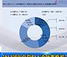 gongkong预测2013国内中型PLC市场规模将超24亿元-gongkong《行业快讯》2013年第12期(总第77期)