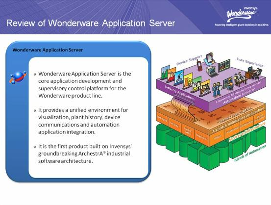 wonderware Application Server 2.1 Installation