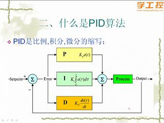 [第2讲]什么是PID算法_PID算法在西门子PLC中的实现