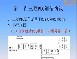 [第1讲]三菱PLC通信协议