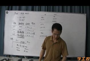 [第8讲] 断点测试工具、状态字和MOVE指令(下)