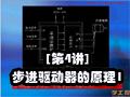 [第4讲]步进驱动器的原理1-步进控制系统的应用
