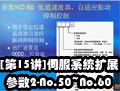 [第15讲]伺服系统扩展参数2-No.50~No.60