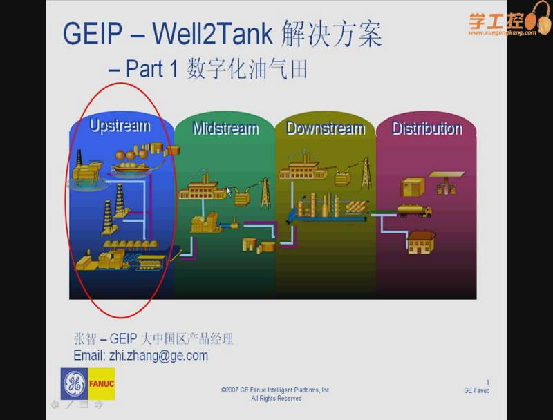 GE数字化油气田解决方案